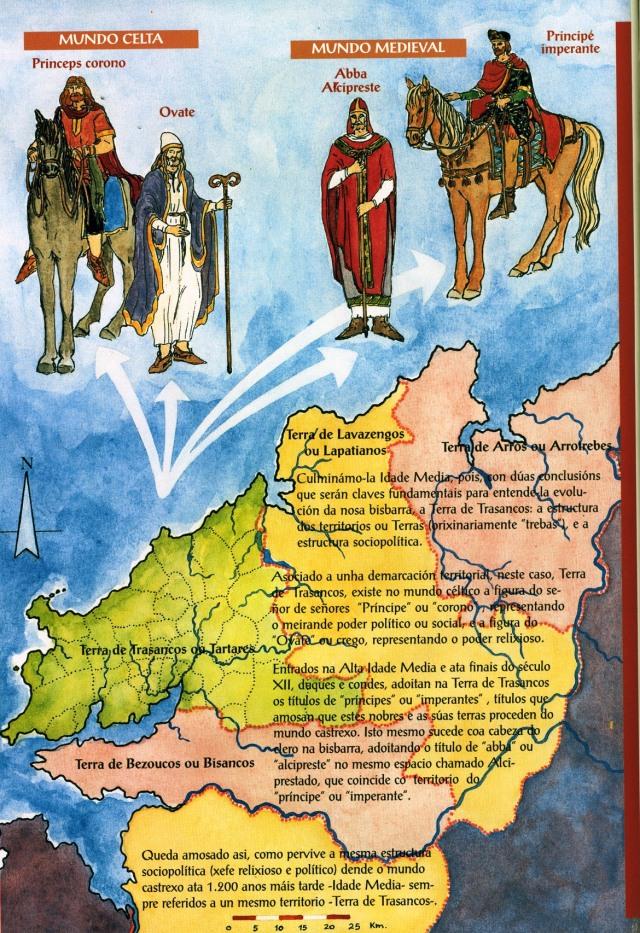Ilustração de Eva Merlán, asesorada por André Pena para a História Ilustrada de Narón (1995)Todas as trebas/toudos celtas da Europa se organizam da mesma maneira