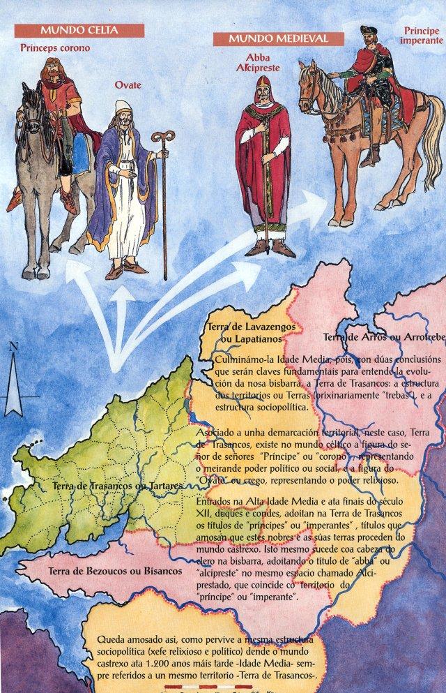 """O exercício da soberania em um Território Político Autônomo Celta, Treba/Toudo (air. Túath) é dúplice. Os Ríges, """"Reis"""", governam aos homens. O Clero [Druidas ou Durvedes do passado Pagã, Episcopi do presente Cristão] governa nas consciências dos homens. E bem mais. Com a religião, todo o tráfico jurisdicional, publico e privado, o exercício da jurisdição e a ciência, está em mãos do cultivado clero."""